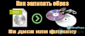 Запись iso образа на флешку или диск