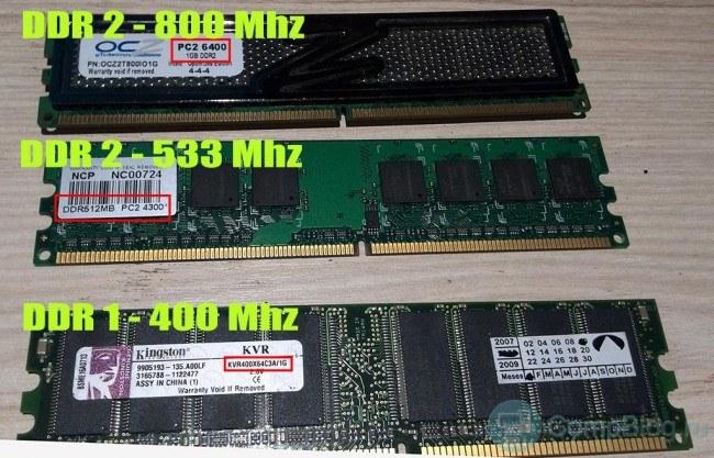 Оперативная память DDR DDR2