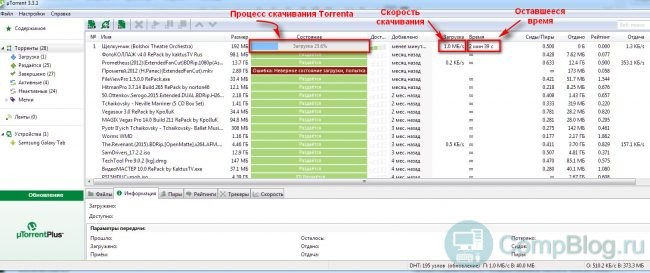 uTorrent процесс скачивания