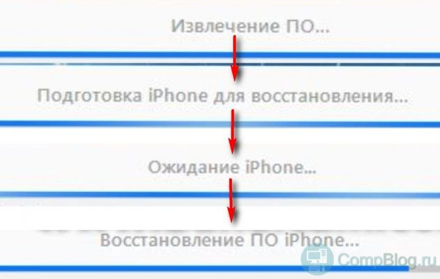 iPhone этапы прошивки